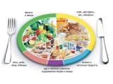 Вернисаж - иконка «питание» в Новоалександровской